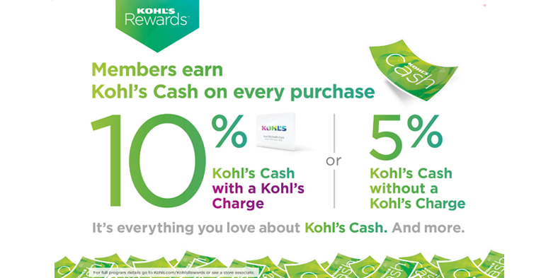 Kohl's Rewards to begin piloting in eight markets the week of May 21, 2018