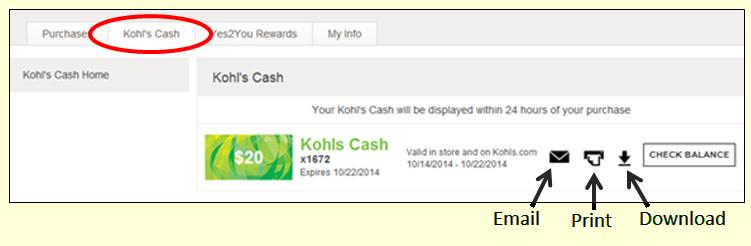 Kohl's Account
