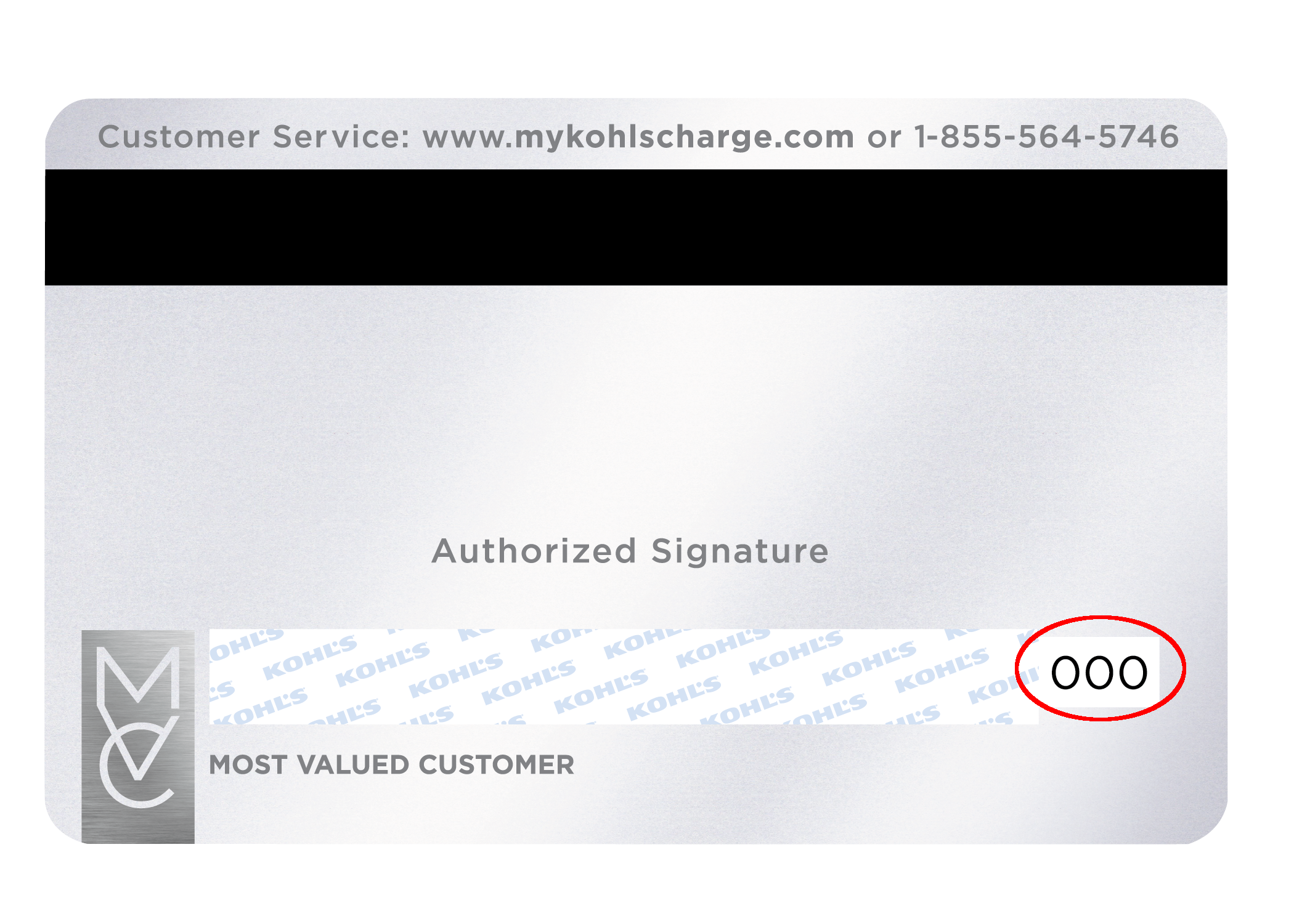 Kohl\'s Charge Security Code Changes